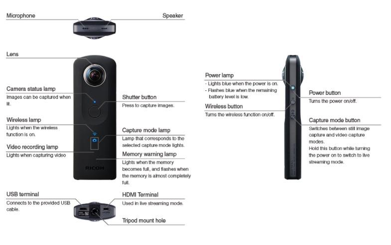 Theta 360 Camera